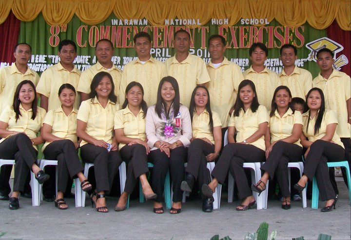 INHS Faculty