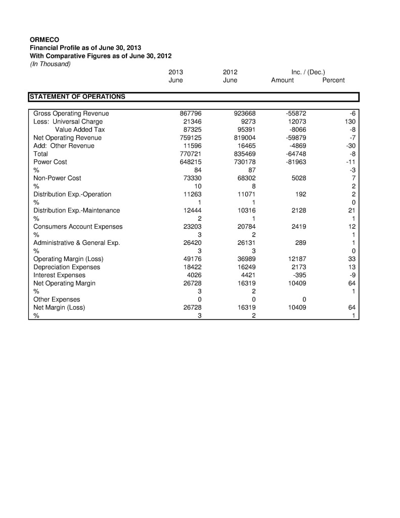 ORMECO Financial Profile 2013 Page 1